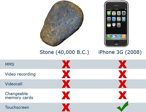 iPhone Versus Stone